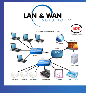 LAN-WAN-Wireless-Solutions